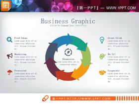 精美扁平化循环关系PPT图表