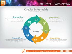 精致扁平化四箭头循环关系PPT图表