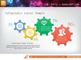 多色四数据项联动关系PPT图表