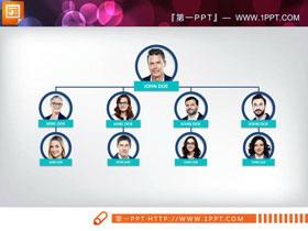 四张白领头像PPT组织结构图