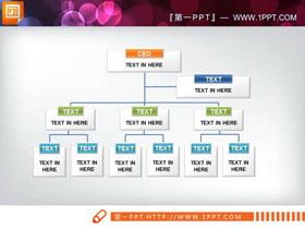 三张彩色实用公司组织机构PPT树形图