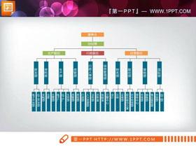 实用彩色公司组织结构图PPT图表