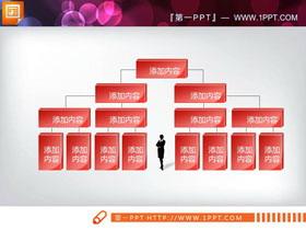 红色3D立体PPT组织结构图