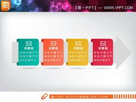 ���彩色箭�^PPT流程�D