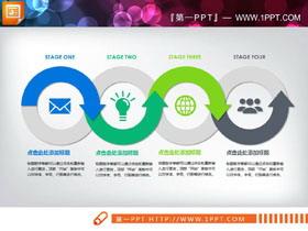 圆形箭头指向四结点PPT流程图