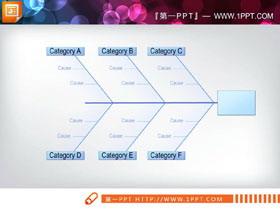 蓝色细线PPT鱼骨图