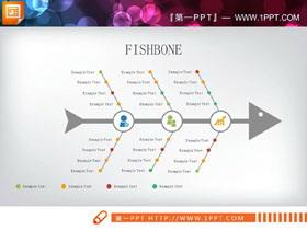 彩色圆点因果分析PPT鱼骨图