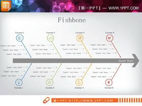 图标装饰的因果分析PPT鱼骨图