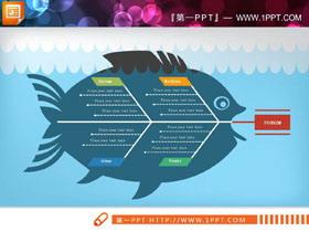 蓝色罗非鱼造型的PPT鱼骨图