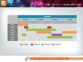 彩色扁平化月度工作完成情况PPT甘特图