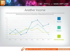 三数据简洁PPT折线图
