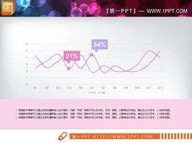 四色实用PPT曲线图