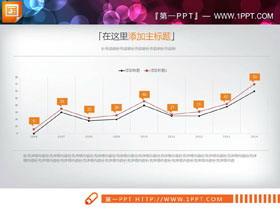 橙色����v年���分析PPT折��D