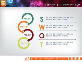 彩色关联结构的swot幻灯片图表