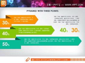 三张递进层级关系PPT图表