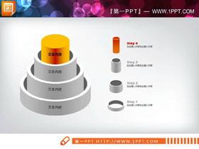 柱状包含层级关系PPT图表