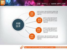 两张橙色实用扩散关系PPT图表