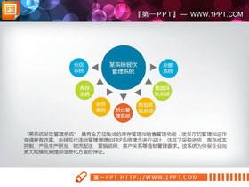 彩色七数据项总分关系PPT图表