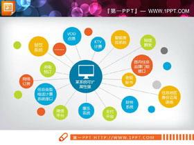 彩色多点扩散PPT图表