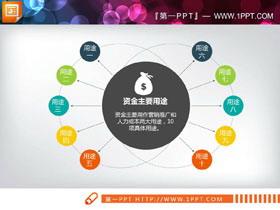 精致圆形扩散关系PPT图表