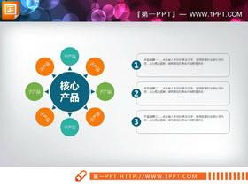 带有文本框说明的八项总分关系PPT图表