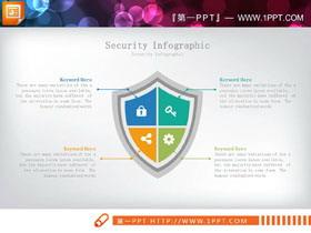 三张彩色并列关联关系PPT图表