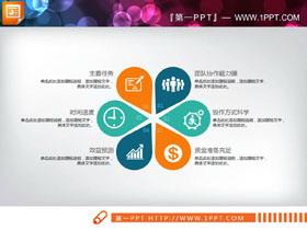 4张六数据项圆形环绕并列关系PPT图表