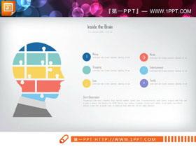 人头人脑造型的并列关系PPT图表