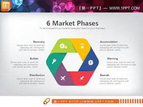 三张圆形环绕并列关系PPT图表