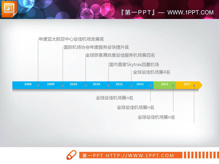 两张清新蓝绿PPT时间轴