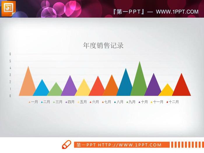 彩色锥型PPT柱状图