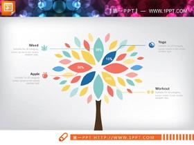 20张彩色扁平化PPT图表
