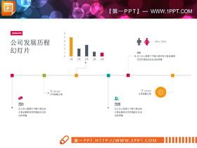 两张彩色扁平化公司发展历程PPT时间轴
