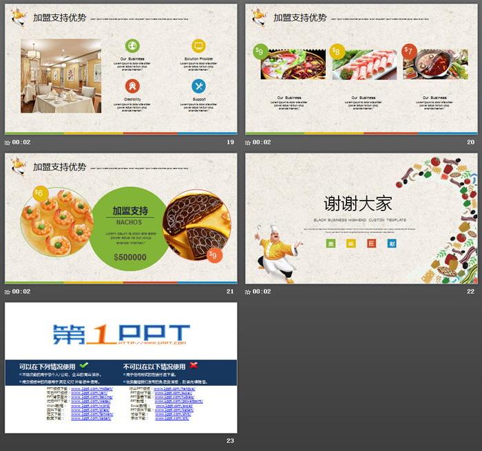 可爱卡通风格餐饮行业招商加盟PPT模版