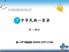 《中华民族一家亲》我们的国土 我们的家园PPT(第一课时)