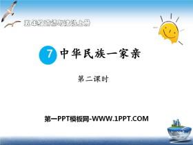 《中华民族一家亲》我们的国土 我们的家园PPT(第二课时)