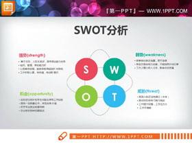 彩色扁平化swot分析PPT图表免费下载