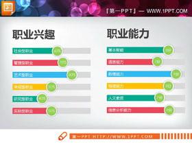 ���彩色扁平化能力�u估PPT�l形�D