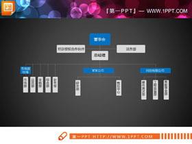蓝灰实用公司组织结构图PPT