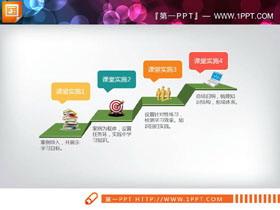 彩色�_�A�f�M�P系PPT�D表