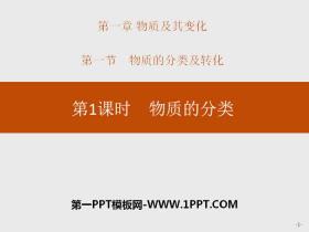 《物质的分类》物质的分类及转化PPT教学课件