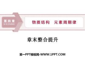 《章末整合提升》物质结构元素周期律PPT