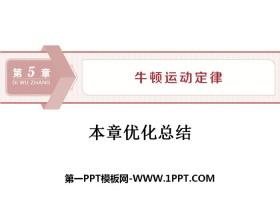 《本章优化总结》牛顿运动定律PPT