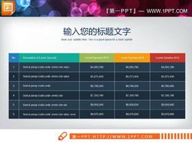 ���彩色扁平化PPT���表格
