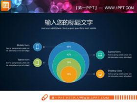 实用包含关系PPT图表