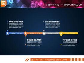 ���三段式PPT�r�g�