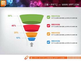 彩色漏斗样式的层级关系PPT图表