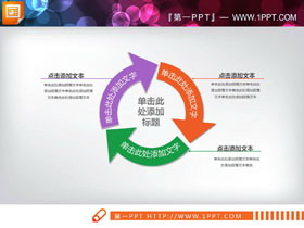 三箭头循环关系PPT图表