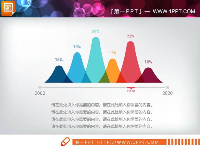 彩色扁平化PPT曲线图