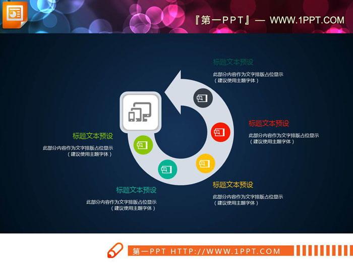 圆形循环关系PPT图表